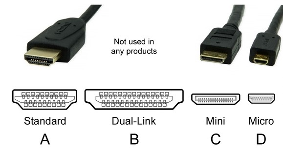 HDMI-Kabeltypen