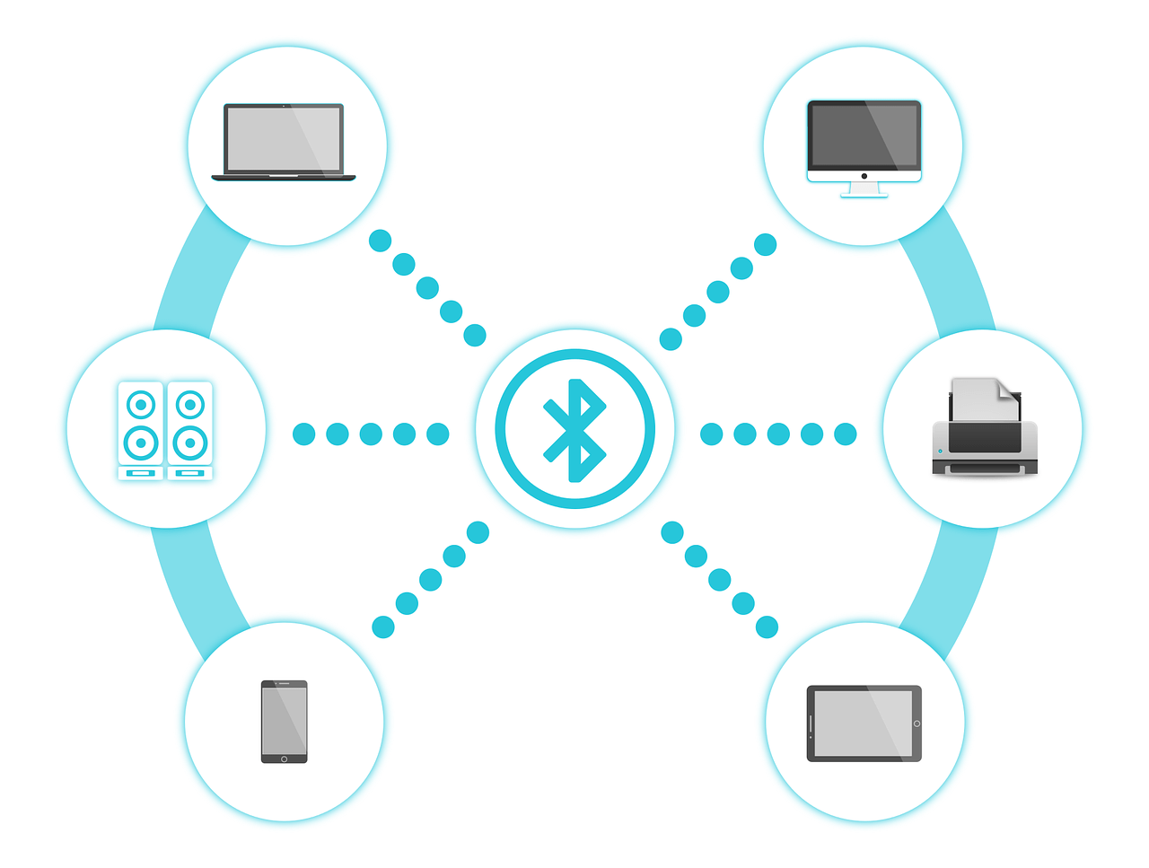 Bluetooth-Pairing - eine Schritt-für-Schritt Anleitung