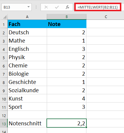 Der normale Durchschnitt, mit der Mittelwerts-Formel von Excel berechnet