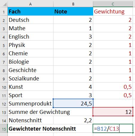 Ein gewichteter Durchschnitt in Excel.