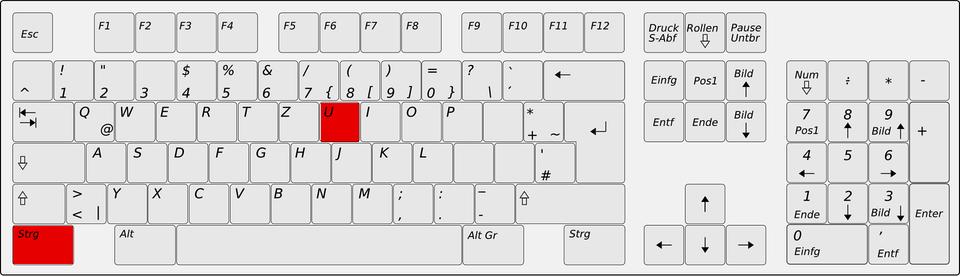 Die Lage der Tasten STRG und U auf der Tastatur