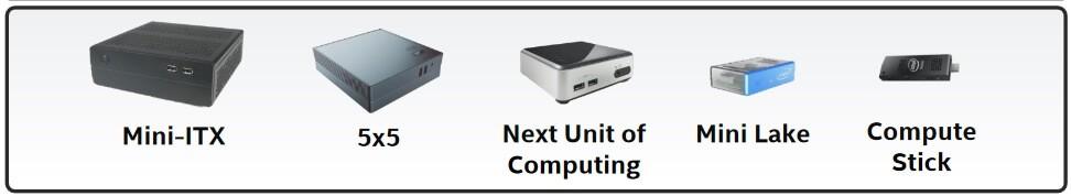 Mini-PCs – Größen und Formen